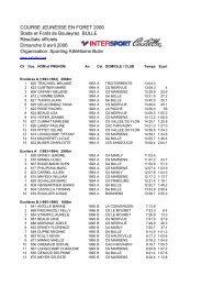 Résultats course en forêt, jeunesse - Sporting Athlétisme Bulle