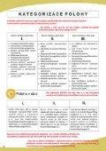 Příručka pro vlastníky brownfieldů - Statutární město Ústí nad Labem - Page 4