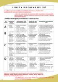 Příručka pro vlastníky brownfieldů - Statutární město Ústí nad Labem - Page 6