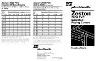 JM Zeston 2000 PVC Insulated Fitting Covers - CL Weber & Co.