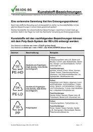 Kunststoff-Bezeichnungen - RE-LOG AG