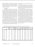 characteristics of erythromycin-resist - Journal of IMAB - Page 3