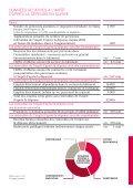 CONSERVER ET OPTIMISER L'IMPOSITION D'APRèS LA ... - Page 3
