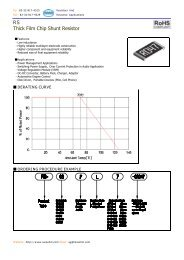 RS Thick Film Chip Shunt Resistor - RARA