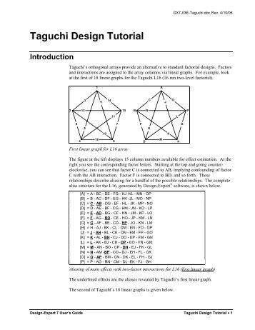 Taguchi Design Tutorial - Statease.info
