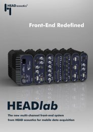 HEADlab - New modules - HEAD acoustics
