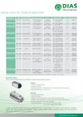 Overview infrared cameras PYROVIEW - DIAS Infrared Systems - Page 3