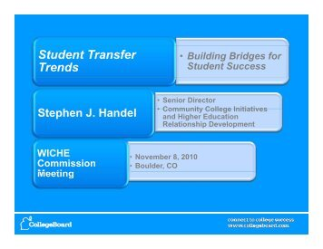 Student Transfer Trends - WICHE
