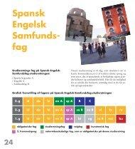 Spansk-Engelsk-Samfundsfag - Christianshavns Gymnasium