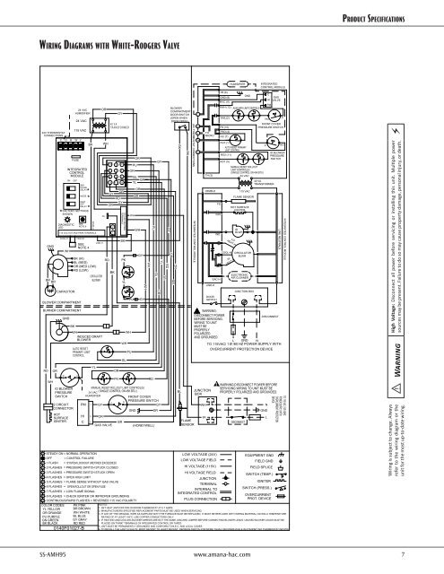 B Product Specifications on old furnace wiring diagram, furnace circuit board wiring diagram, amana furnace exploded view, amana furnace coil, electric furnace wiring diagram, deck wiring diagram, honeywell ignition module wiring diagram, york furnace wiring diagram, lennox control board wiring diagram, goodman heat pump wiring diagram, amana ptac wiring-diagram, defrost board wiring diagram, amana furnace dimensions, janitrol furnace wiring diagram, american standard furnace wiring diagram, propane furnace wiring diagram, white rodgers furnace control board wiring diagram, tappan furnace wiring diagram, honeywell boiler control wiring diagram, amana heat pump parts breakdown,