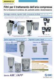 Filtri per il trattamento dell'aria compressa - AIRSERVICE 24 srl