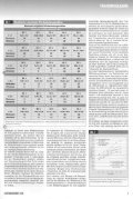 leist - Institut für Sportwissenschaft der Universität Bayreuth - Seite 5