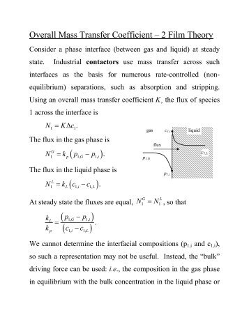Upscaling Of Mass Transfer Rate Coefficient For The Numerical