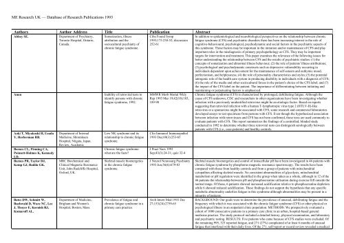 pdf 204 KB - ME Research UK