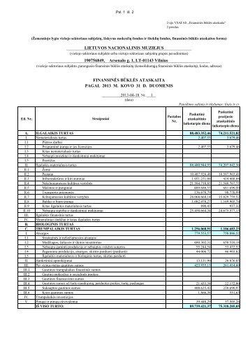 Finansinės būklės ataskaita. - Lietuvos nacionalinis muziejus