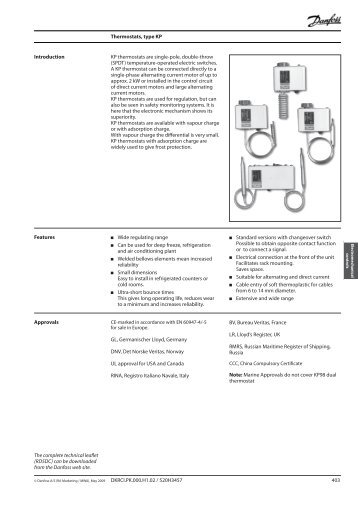 Danfoss Programmable Room Thermostat Instructions