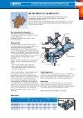 Terugstroombeveiligings- toestellen - Watts Industries - Page 7