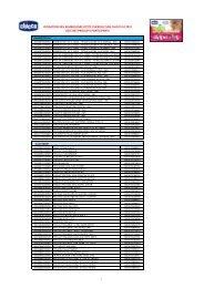 liste des produits - Chicco