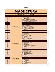 purani - Madhepura