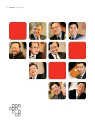 Officers - OCBC Bank
