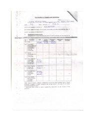 PRS-Surya Pratap Shingh - Madhepura
