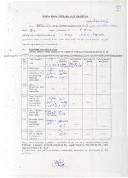 RAJESH NANDAN, PRS-Panchayet Paina - Madhepura