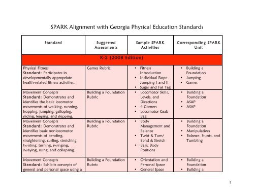 SPARK Alignment With Georgia Physical Education Standards