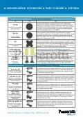 Katalog Wyrobów Technicznych - Passerotti sp. z oo - Page 5