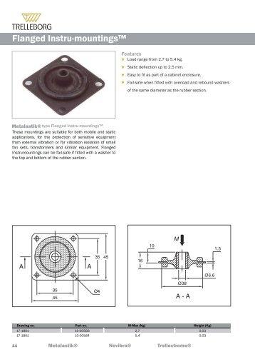 passerotti-wibroizolatory Flanged Instru-mountings