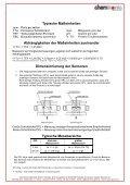 Messprinzip Absorption - Seite 3
