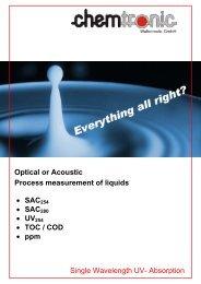 Principle single wavelength UV- absorption