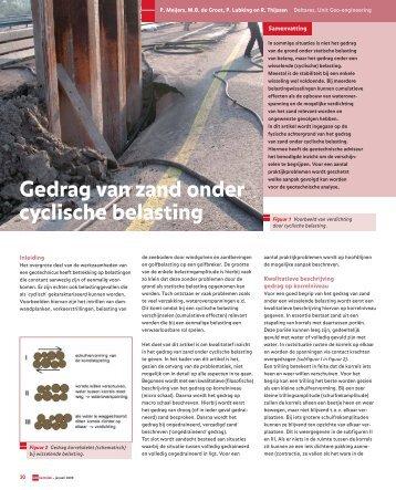 Gedrag van zand onder cyclische belasting - GeoTechniek