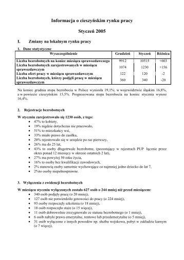Informacja o cieszyńskim rynku pracy Styczeń 2005 - Powiatowy ...