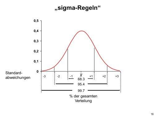 Drei Sigma Regel