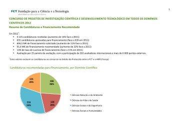 Resumo de candidaturas e financiamentos recomendados no ... - FCT