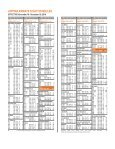 TIMETABLE - Airtran Airways - Page 6