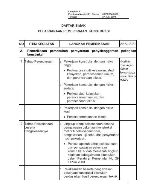 Daftar Simak Pelaksanaan Pemeriksaan Konstruksi