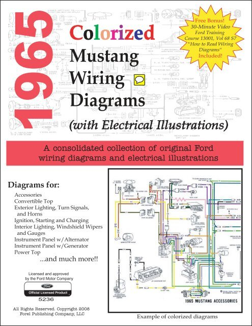 Amazing Llv Wiring Diagram 94 Wiring Diagram Wiring Digital Resources Zidurslowmaporg