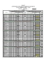 concursul Admiterea 2013 – Licenţă BUGET UTM