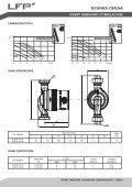 Karta katalogowa EFEKTA - LFP - Page 3