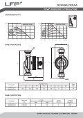 Karta katalogowa MAXIMA - LFP - Page 3