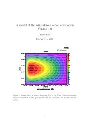 A model of the wind-driven ocean circulation Version 1.0