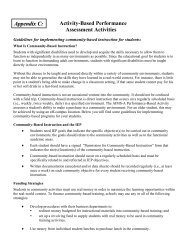 Suggestions for Activity-Based Activities