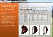 Ein unglaublich beliebtes Schläger- satz-Design, für Golfspieler mit ...
