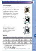 Membranpumper side 16.01.0101 - Page 5