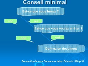 Conseil minimal