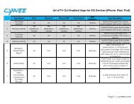 List of Tv-Out Enabled Apps for ios Devices (iphone, ipad ... - Cywee