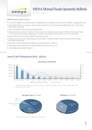 MENA Mutual Funds Quarterly Bulletin - Zawya