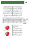 Unternehmen unter der Lupe - Arbeiterkammer - Seite 7