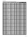 Lampiran I Peserta TKD Prodip I STAN - Page 7